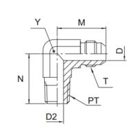 CMTX Ввертной угловой фитинг