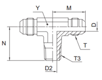 S3MX Ввертной тройник